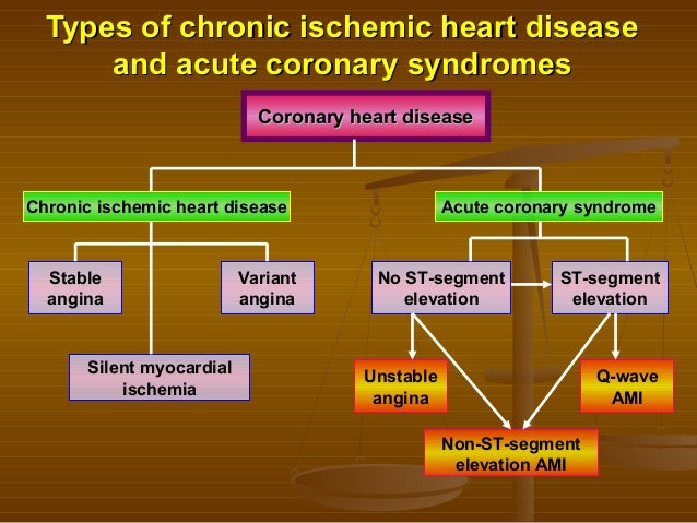 difference between coronary artery disease and acute coronary syndrome