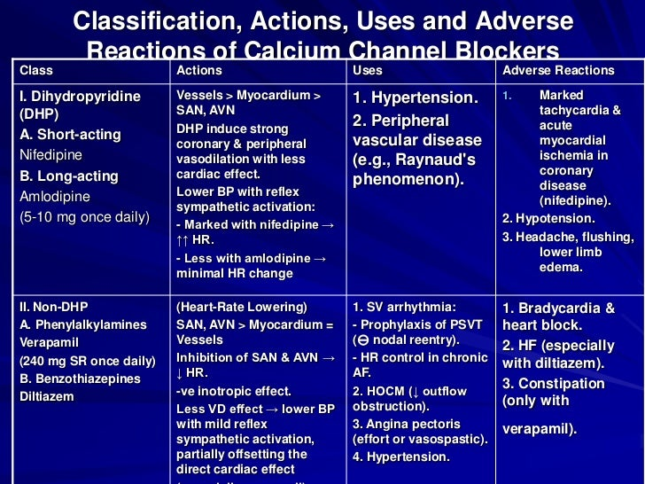 Cardiovascular Pharmacology Drug Therapy Of Hypertension