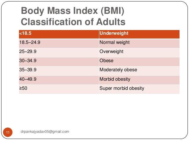 body mass index for child Kenicandlecomfortzonecom