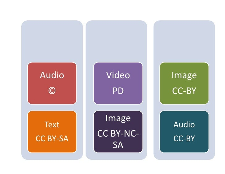 Audio      Video      Image  ©           PD       CC-BY            Image  Text                 AudioCC BY-SA   CC BY-NC-  ...