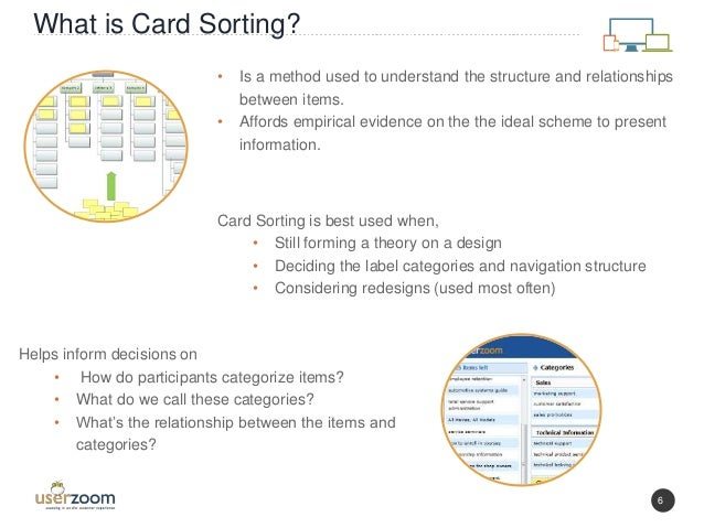 Eurostar Card Sorting Case Study - Rosenfeld Media