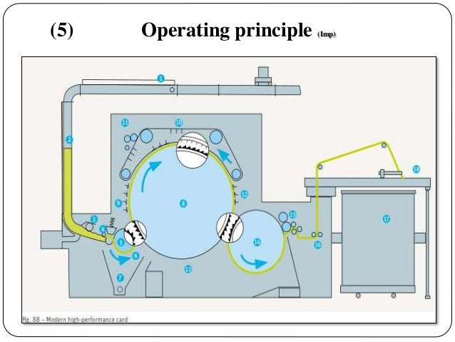 (5) Operating principle (Imp)