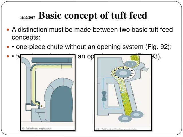 11/12/2017 Basic concept of tuft feed  A distinction must be made between two basic tuft feed concepts:  • one-piece chu...