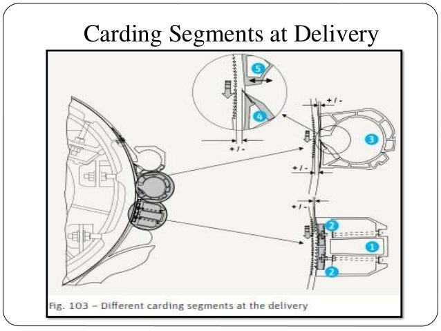 Carding Segments at Delivery