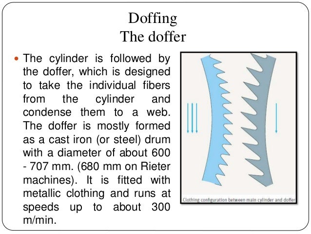 Crushing rollers (web crushing)  Between take-off roller (1) and transverse sliver condenser (3), some manufacturers in...