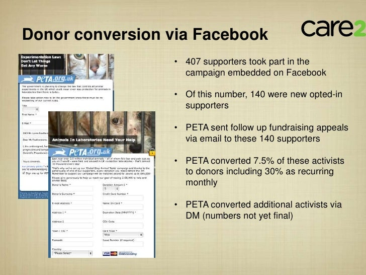 Donor conversion via Facebook                 • 407 supporters took part in the                   campaign embedded on Fac...