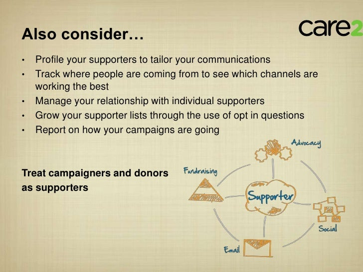 Also consider…•   Profile your supporters to tailor your communications•   Track where people are coming from to see which...
