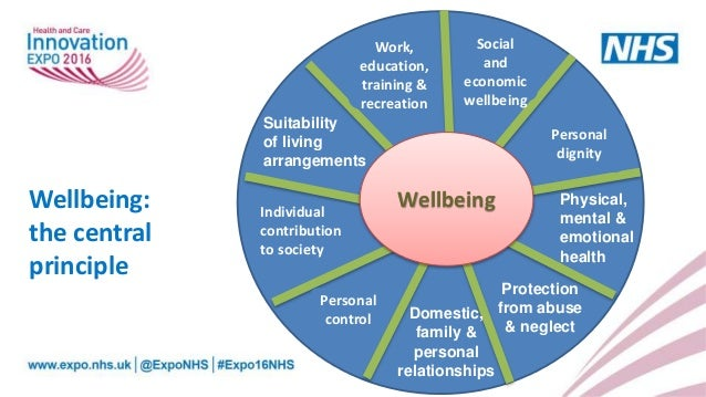 working relationships health and social care