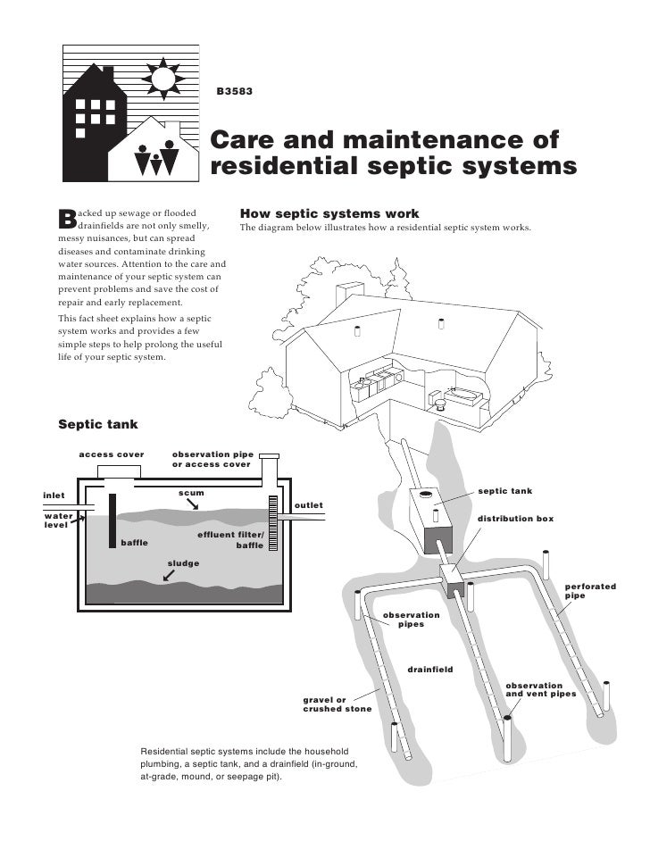 B3583                                            Care and maintenance of                                        residentia...