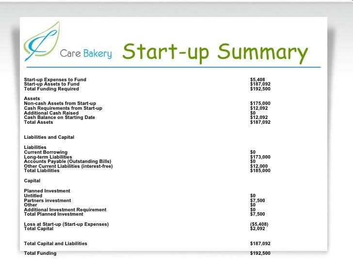 All Worksheets » Business Start Up Costs Worksheet - Free ...
