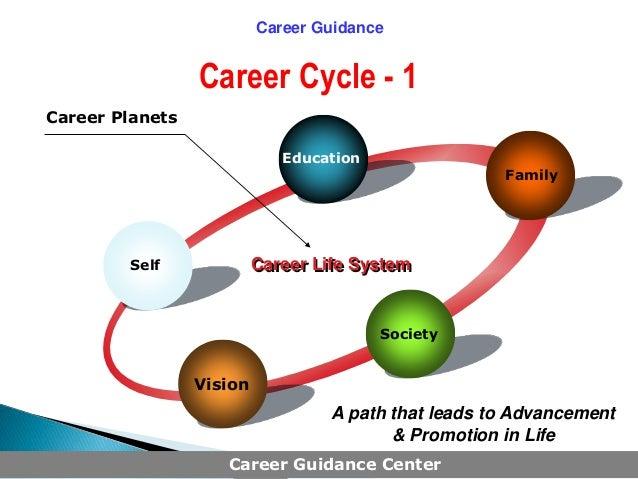 Career guidance Slide 3