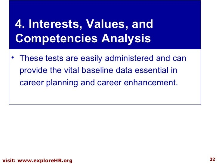 Career Readiness Defined