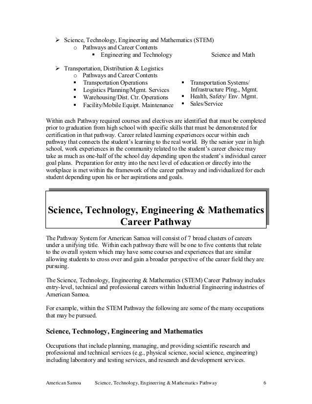 Marketing Research; 6. American Samoa Science .