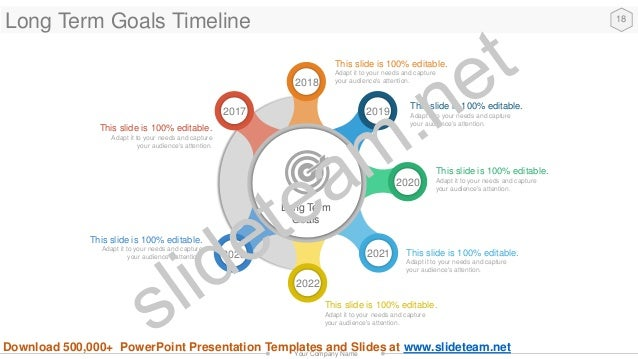 18 Your Company Name Long Term Goals Timeline 2017 2023 2018 2019 2020 2021 2022 Long Term Goals This slide is 100% editab...
