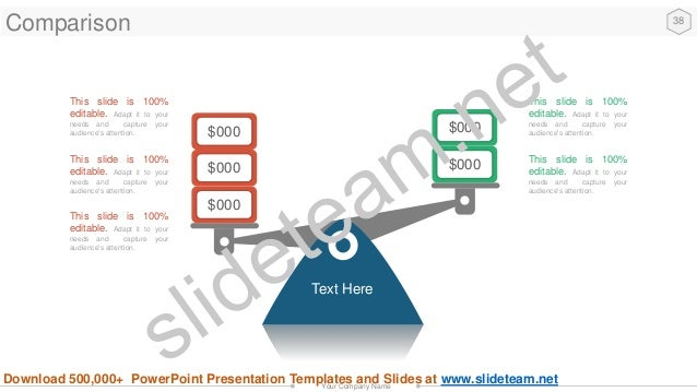 $000 $000 $000 $000 $000 Text Here This slide is 100% editable. Adapt it to your needs and capture your audience's attenti...