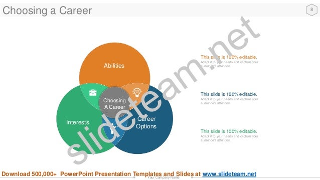 Abilities Career Options Choosing A Career Interests This slide is 100% editable. Adapt it to your needs and capture your ...