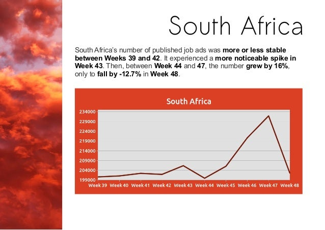 South Africa's number of published job ads was more or less stable between Weeks 39 and 42. It experienced a more noticeab...