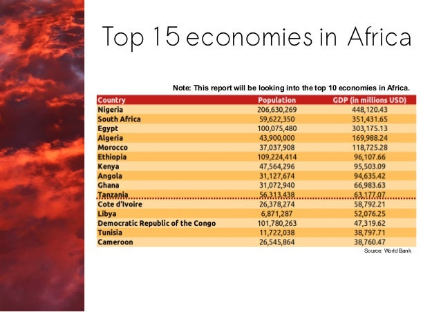 Top 15 economies in Africa Note: This report will be looking into the top 10 economies in Africa. Source: World Bank