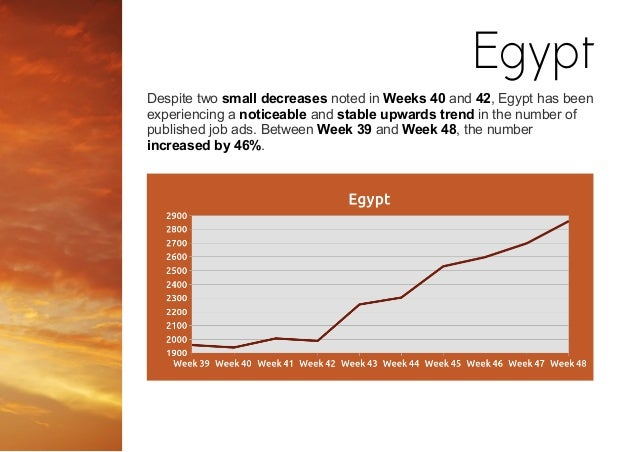 Despite two small decreases noted in Weeks 40 and 42, Egypt has been experiencing a noticeable and stable upwards trend in...