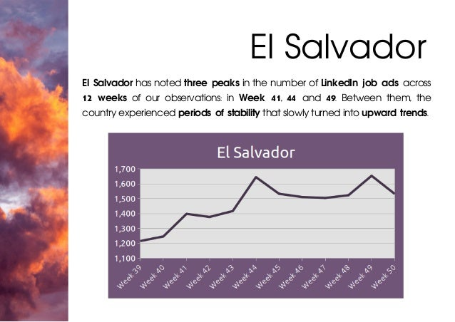 El Salvador has noted three peaks in the number of LinkedIn job ads across 12 weeks of our observations: in Week 41, 44 an...