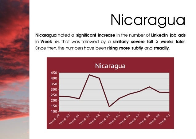 Nicaragua noted a significant increase in the number of LinkedIn job ads in Week 41, that was followed by a similarly seve...