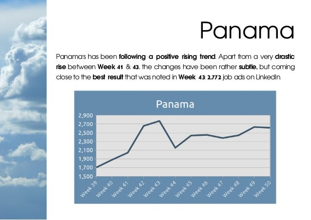 Panama's has been following a positive rising trend. Apart from a very drastic rise between Week 41 & 43, the changes have...