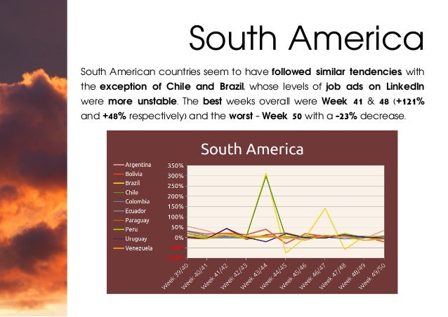 South American countries seem to have followed similar tendencies, with the exception of Chile and Brazil, whose levels of...