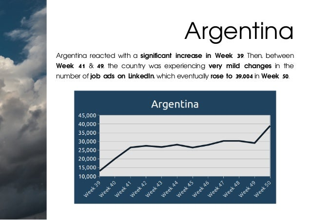 Argentina reacted with a significant increase in Week 39. Then, between Week 41 & 49, the country was experiencing very mi...