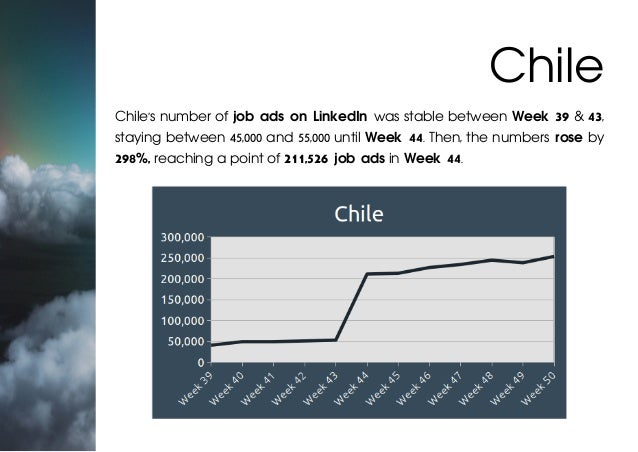 Chile's number of job ads on LinkedIn was stable between Week 39 & 43, staying between 45,000 and 55,000 until Week 44. Th...