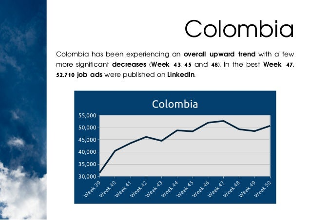 Colombia has been experiencing an overall upward trend with a few more significant decreases (Week 43, 45 and 48). In the ...