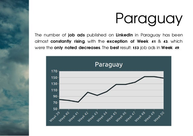 The number of job ads published on LinkedIn in Paraguay has been almost constantly rising, with the exception of Week 41 &...
