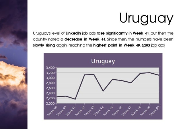 Uruguay's level of LinkedIn job ads rose significantly in Week 41, but then the country noted a decrease in Week 44. Since...