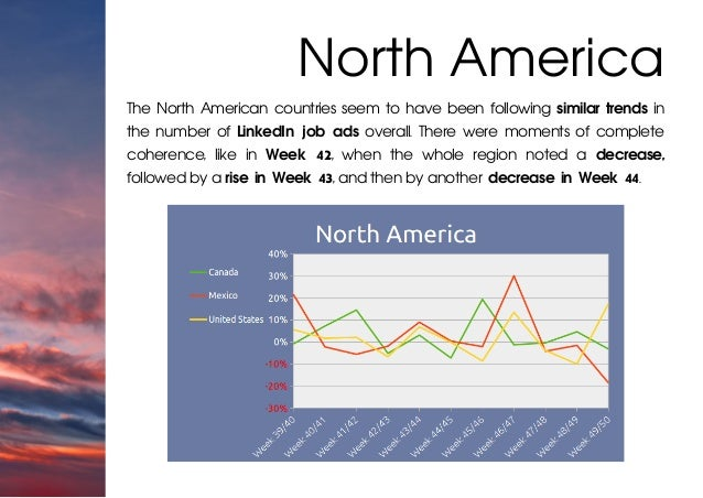 North America The North American countries seem to have been following similar trends in the number of LinkedIn job ads ov...