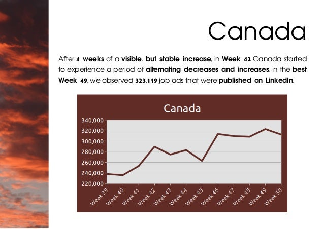 After 4 weeks of a visible, but stable increase, in Week 42 Canada started to experience a period of alternating decreases...