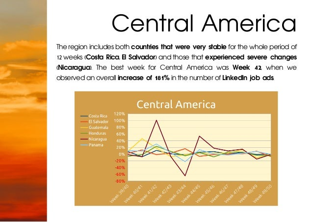 Central America The region includes both countries that were very stable for the whole period of 12 weeks (Costa Rica, El ...
