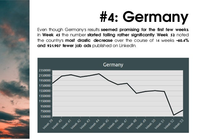 #4: Germany Even though Germany's results seemed promising for the first few weeks, in Week 45 the number started falling ...