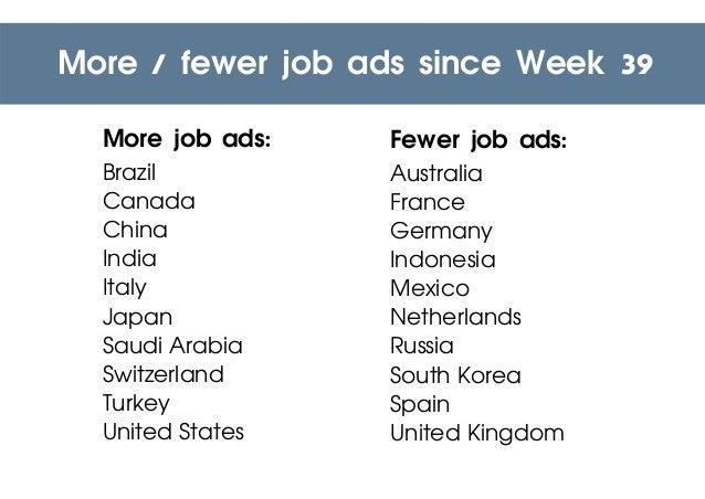 More job ads: Brazil Canada China India Italy Japan Saudi Arabia Switzerland Turkey United States More / fewer job ads sin...