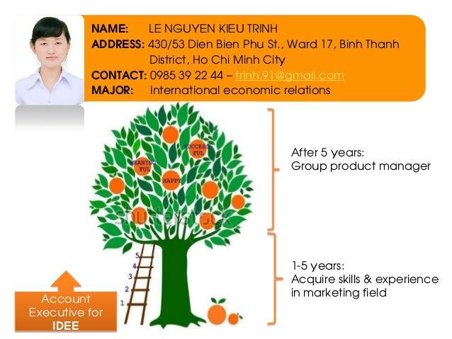 NAME:    LE NGUYEN KIEU TRINH          ADDRESS: 430/53 Dien Bien Phu St., Ward 17, Binh Thanh                   District, ...