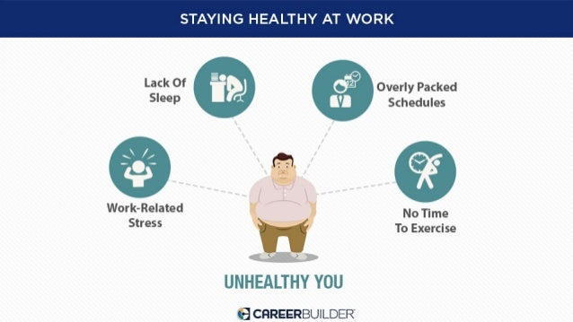 Health 2 Work.Career Vs Health