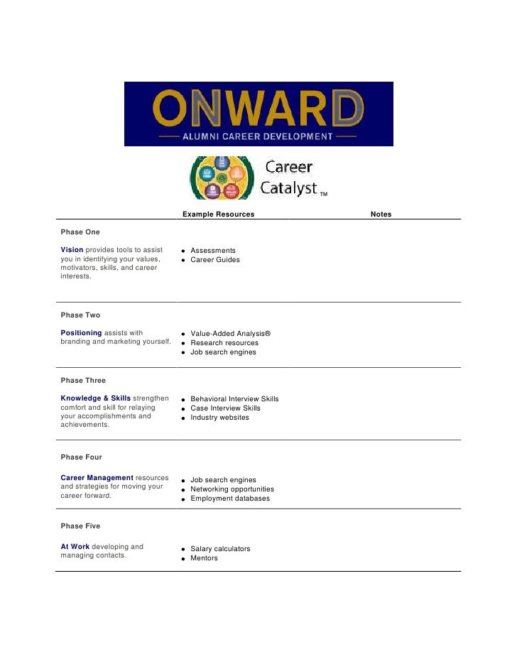 <ul><li>™Example Resources                                                       NotesPhase OneVisionprovides tools to as...