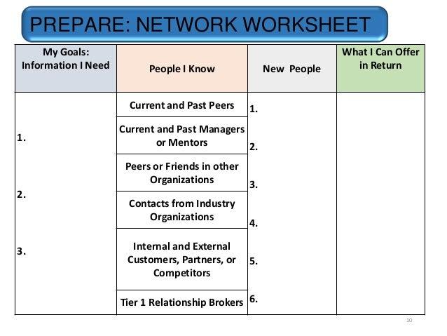 Networking & Mentoring for Career Development