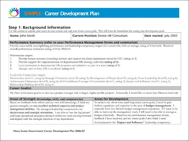 Career development and role of human resources for Five year career development plan template