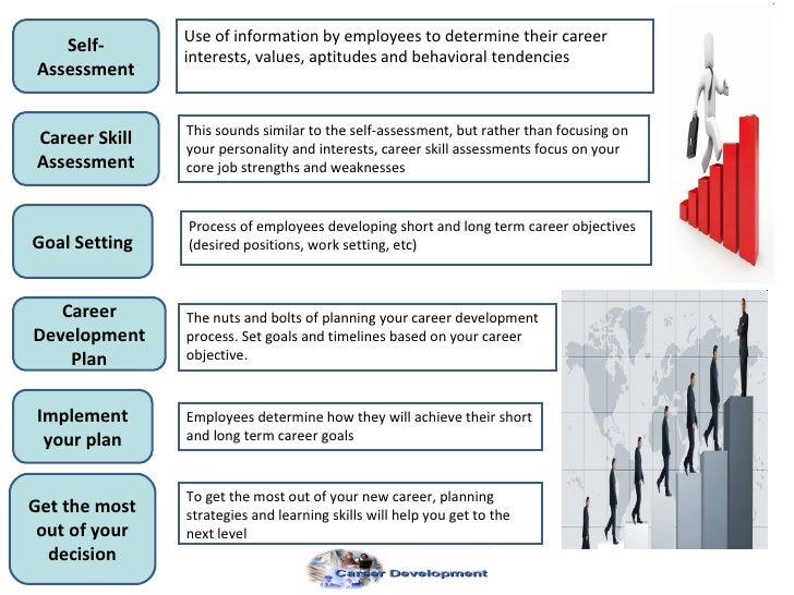 Career development report group 3