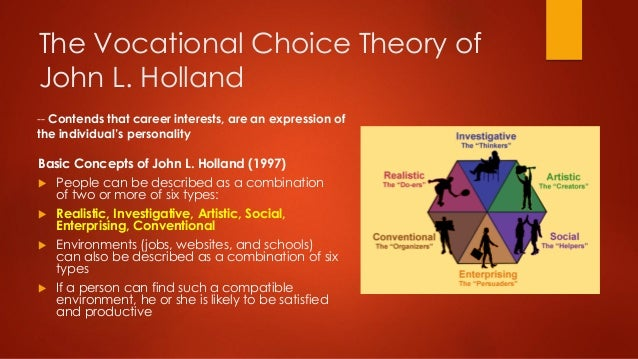 john holland and the personality theory Holland's theory of career choice and you strengthen your career well-being with a career or major that fits your personality choosing a career or education program that fits your holland personality is a vital step toward career well-being and success–job satisfaction, good grades, and graduating on time.