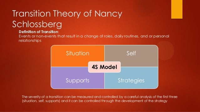 an analysis of the theory of career development Analysis of an online career narrative intervention:  an integrative construct for life-span, life-space theory the career development quarterly,.