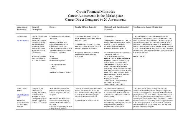 Crown Financial Ministries                                                                    Career Assessments in the Ma...