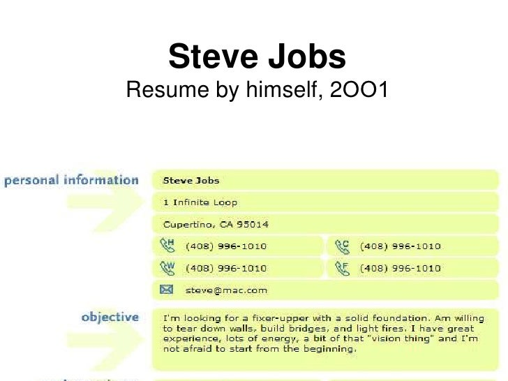 Steve JobsResume by himself, ...