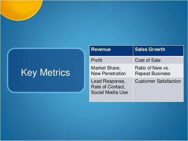 Career growth for sales executives Slide 3