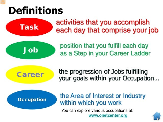 Definitions Task Job Career activities that you accomplish each day that comprise your job position that you fulfill each ...