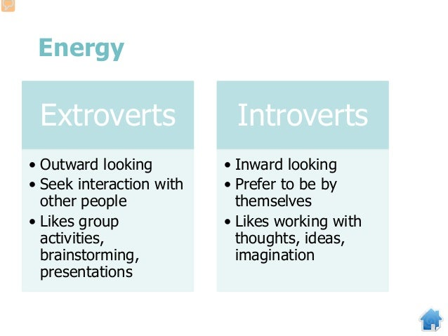Energy Extroverts • Outward looking • Seek interaction with other people • Likes group activities, brainstorming, presenta...